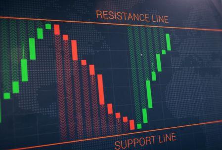 Rebound-Line-Strategie auf der ExpertOption-Plattform